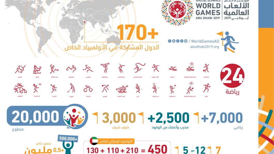 WG Infographic Arabic