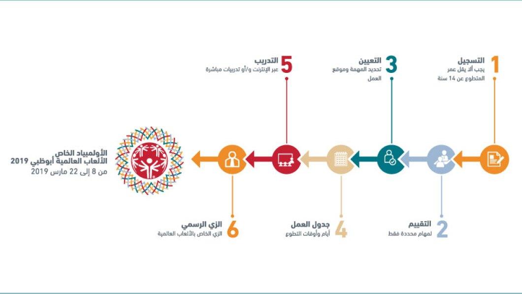 volunteer-journey-web-ARA.jpg